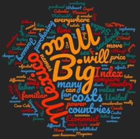 Big Mac Index Wordcloud – Best Places In The World To Retire – International Living