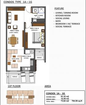condo floor plan, Yucantan – Best Places In The World To Retire – International Living
