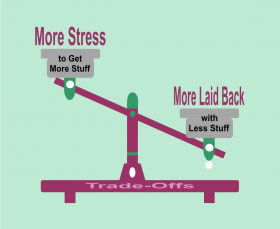 Trade off between more stress and more laid back